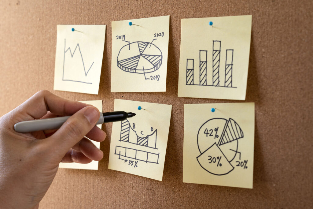 KPI de cobranzas